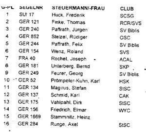 Schwarzwald Finn Cup - Schluchsee - 13/14.Juni 2009