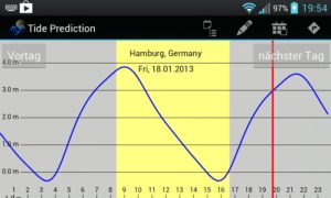 Uwe's Apps - Tide Prediction - Tidenkalender