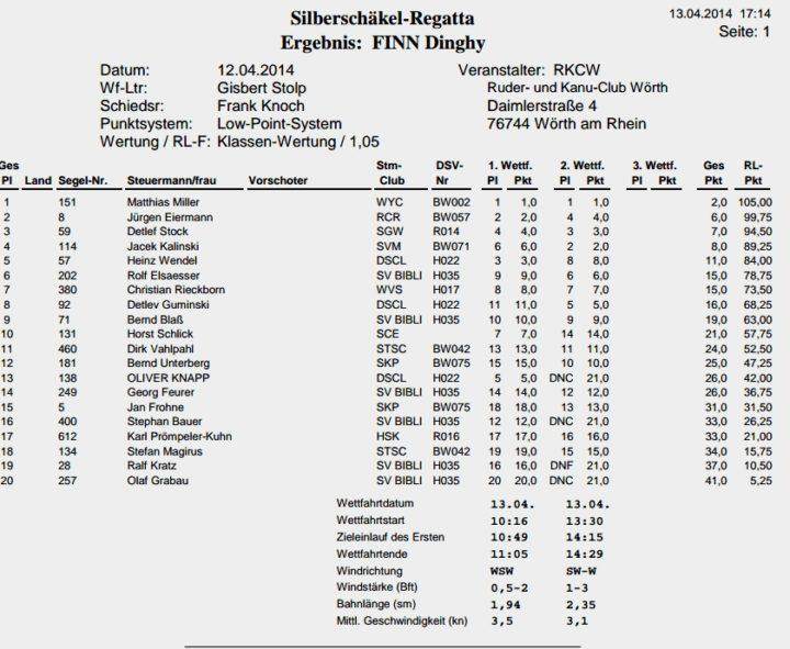 silberschaekel2014