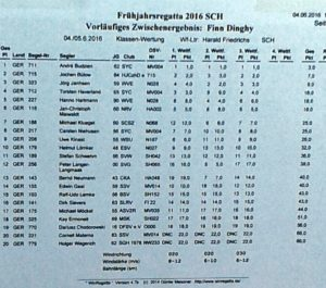 Finn - Ratzeburger Fruehjahrsregatta - 4./5. Juni 2016
