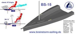 Boat Design – Neues Dinghy-Konzept
