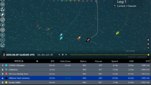 The Ocean Race Europe 2021 - Day 1
