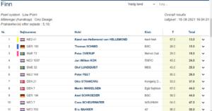 Finn - Int. Dänische Meisterschaft 2021